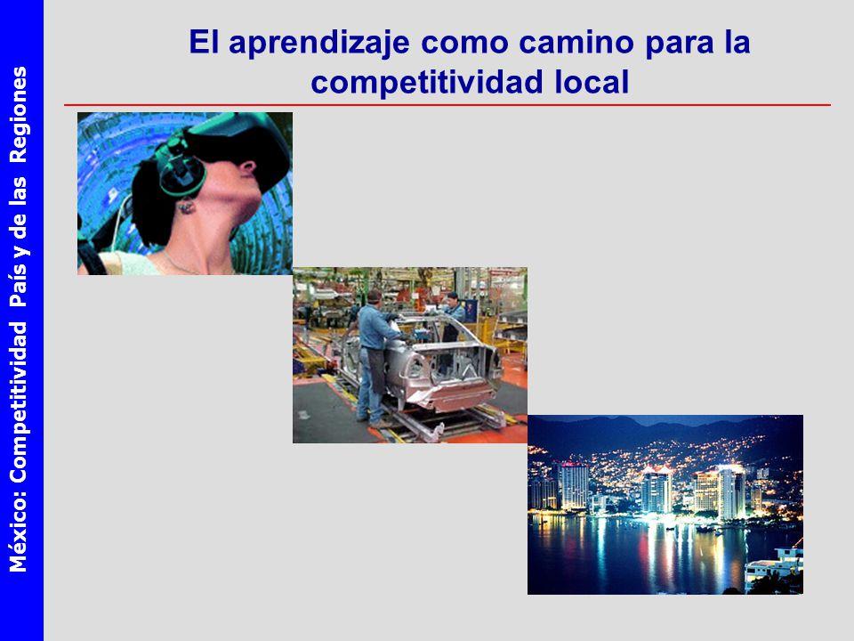 México: Competitividad País y de las Regiones El aprendizaje como camino para la competitividad local