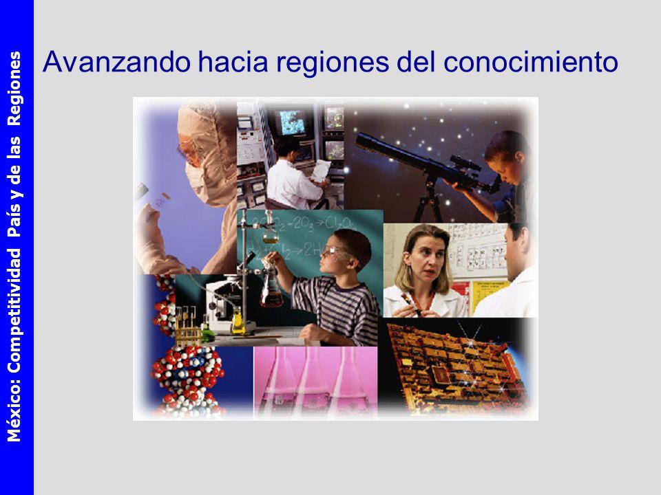 México: Competitividad País y de las Regiones Avanzando hacia regiones del conocimiento