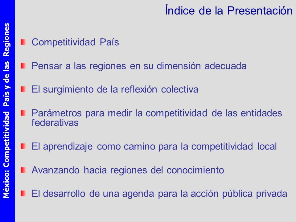 México: Competitividad País y de las Regiones Índice de la Presentación Competitividad País Pensar a las regiones en su dimensión adecuada El surgimiento de la reflexión colectiva Parámetros para medir la competitividad de las entidades federativas El aprendizaje como camino para la competitividad local Avanzando hacia regiones del conocimiento El desarrollo de una agenda para la acción pública privada
