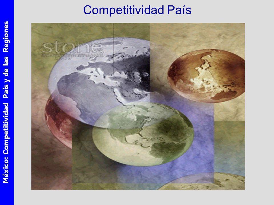 México: Competitividad País y de las Regiones Competitividad País