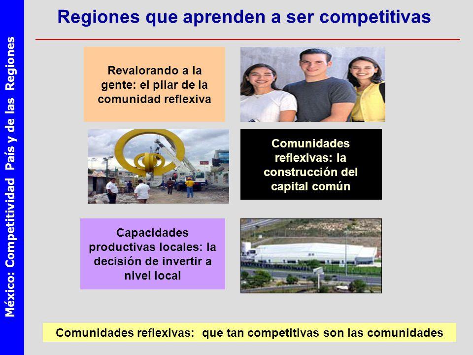 México: Competitividad País y de las Regiones Regiones que aprenden a ser competitivas Revalorando a la gente: el pilar de la comunidad reflexiva Comunidades reflexivas: la construcción del capital común Capacidades productivas locales: la decisión de invertir a nivel local Comunidades reflexivas: que tan competitivas son las comunidades
