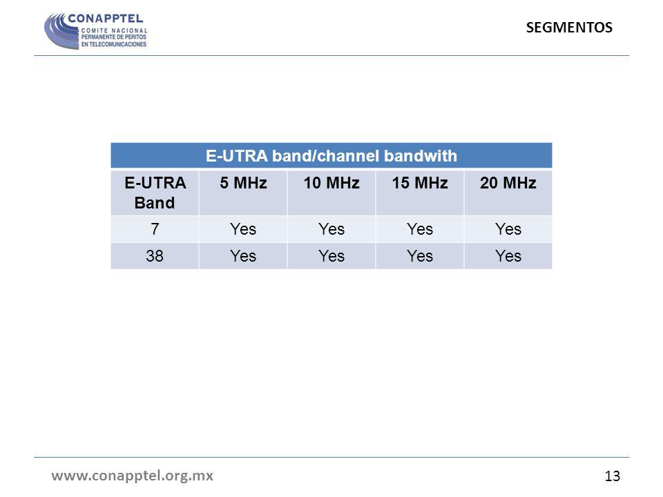 SEGMENTOS www.conapptel.org.mx 13 E-UTRA band/channel bandwith E-UTRA Band 5 MHz10 MHz15 MHz20 MHz 7Yes 38Yes