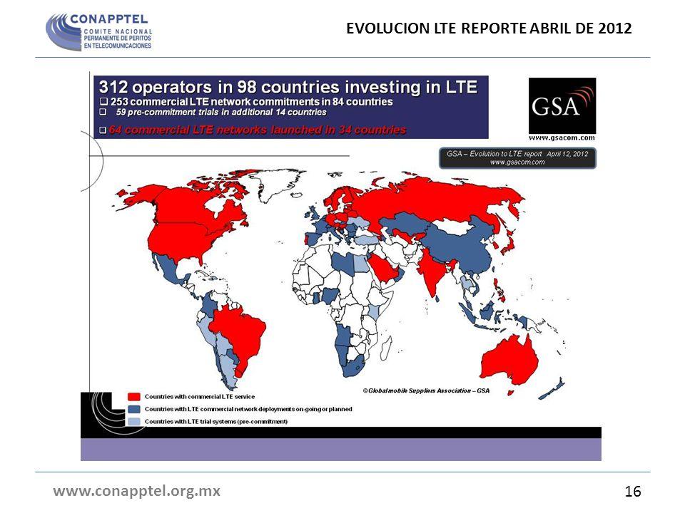 EVOLUCION LTE REPORTE ABRIL DE 2012 www.conapptel.org.mx 16