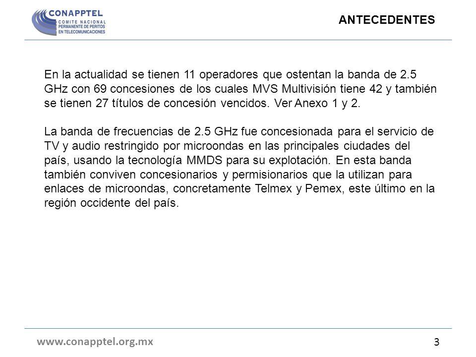 ANEXO 1 www.conapptel.org.mx 24 CoberturaConcesionarioServicioFecha de vencimiento Ancho de banda (MHz) Mexicali, B.