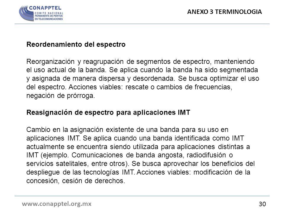 ANEXO 3 TERMINOLOGIA www.conapptel.org.mx 30 Reordenamiento del espectro Reorganización y reagrupación de segmentos de espectro, manteniendo el uso actual de la banda.