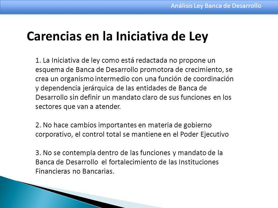 Análisis Ley Banca de Desarrollo 1.