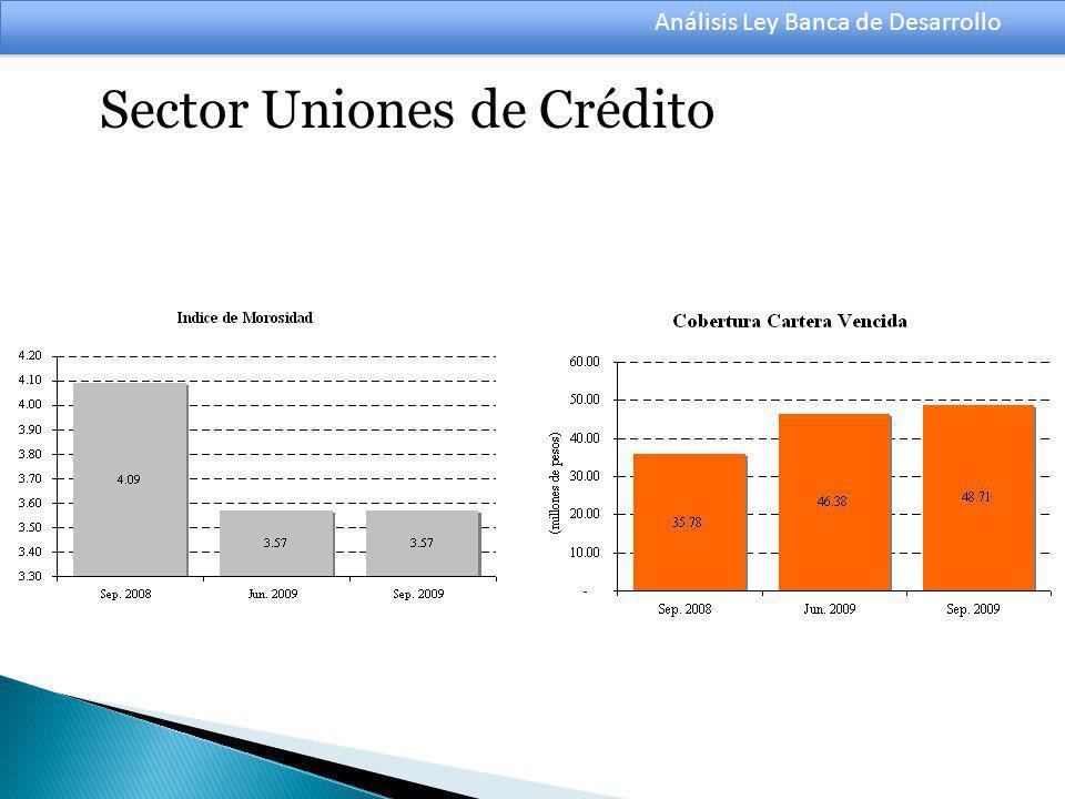 Análisis Ley Banca de Desarrollo Sector Uniones de Crédito