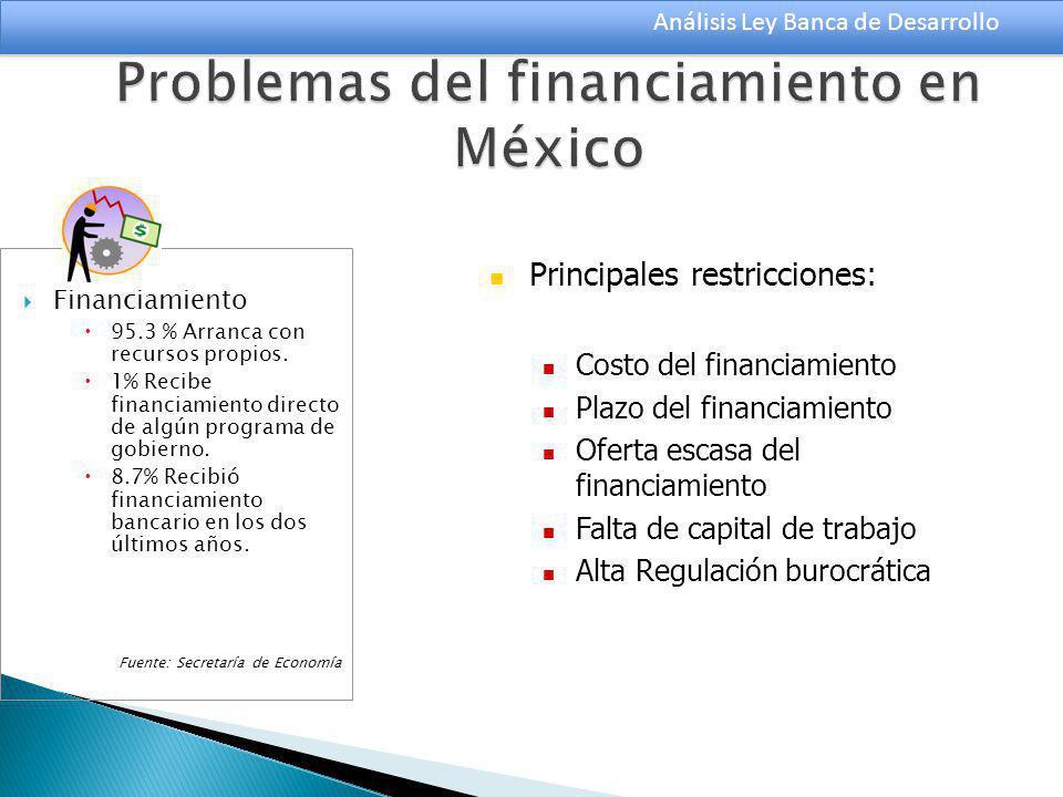 Análisis Ley Banca de Desarrollo Financiamiento 95.3 % Arranca con recursos propios.