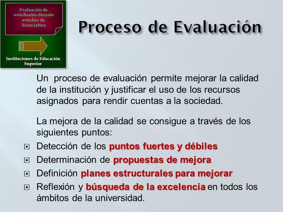 Un proceso de evaluación permite mejorar la calidad de la institución y justificar el uso de los recursos asignados para rendir cuentas a la sociedad.