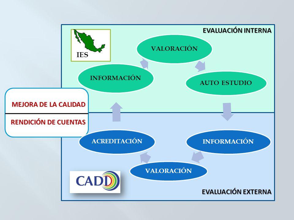 Dr.Pablo A.