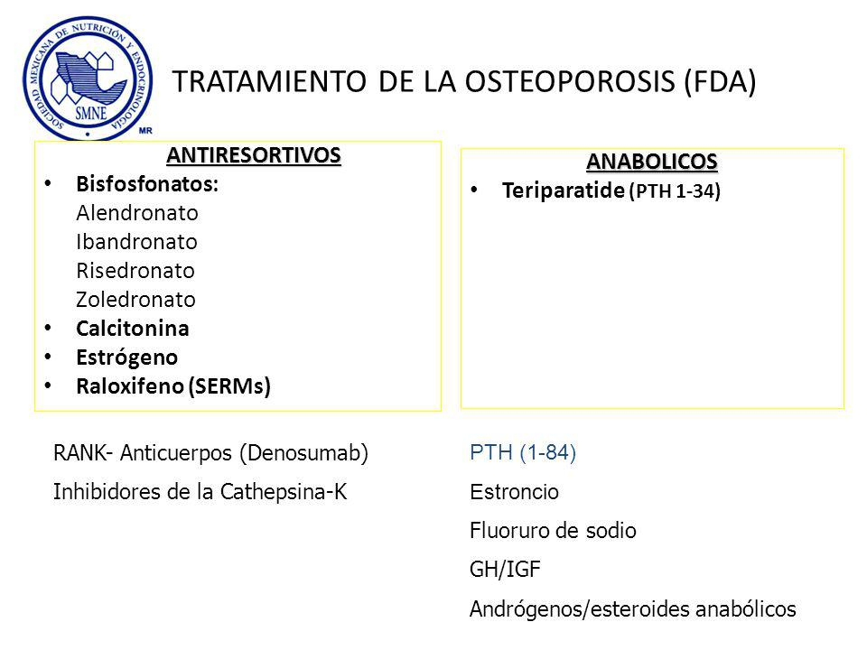 TRATAMIENTO DE LA OSTEOPOROSIS (FDA) ANTIRESORTIVOS Bisfosfonatos: Alendronato Ibandronato Risedronato Zoledronato Calcitonina Estrógeno Raloxifeno (S