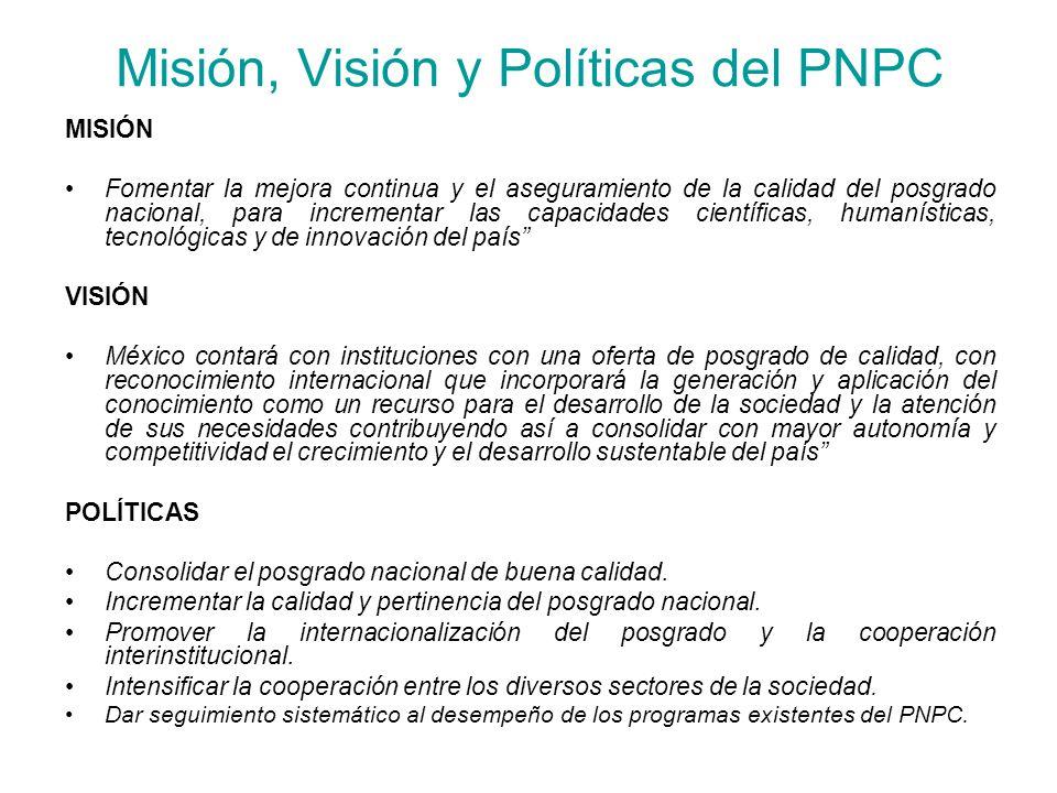 Misión, Visión y Políticas del PNPC MISIÓN Fomentar la mejora continua y el aseguramiento de la calidad del posgrado nacional, para incrementar las ca