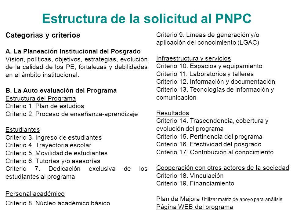 Estructura de la solicitud al PNPC Categorías y criterios A. La Planeación Institucional del Posgrado Visión, políticas, objetivos, estrategias, evolu