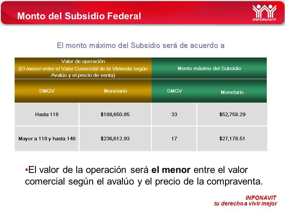 INFONAVIT tu derecho a vivir mejor tu derecho a vivir mejor Monto del Subsidio Federal El valor de la operación será el menor entre el valor comercial