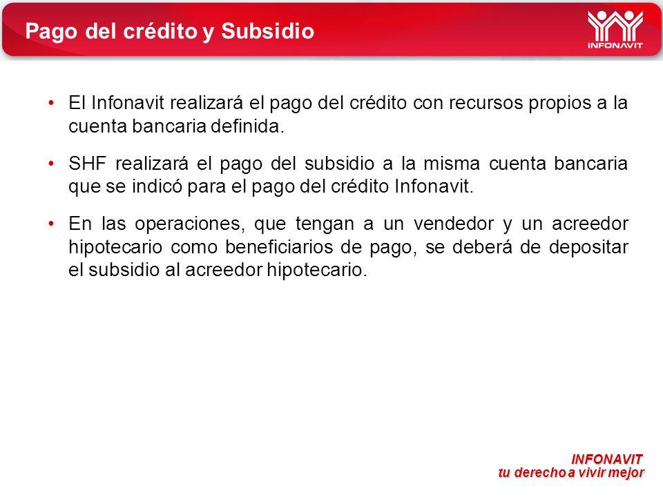 INFONAVIT tu derecho a vivir mejor tu derecho a vivir mejor Pago del crédito y Subsidio El Infonavit realizará el pago del crédito con recursos propio