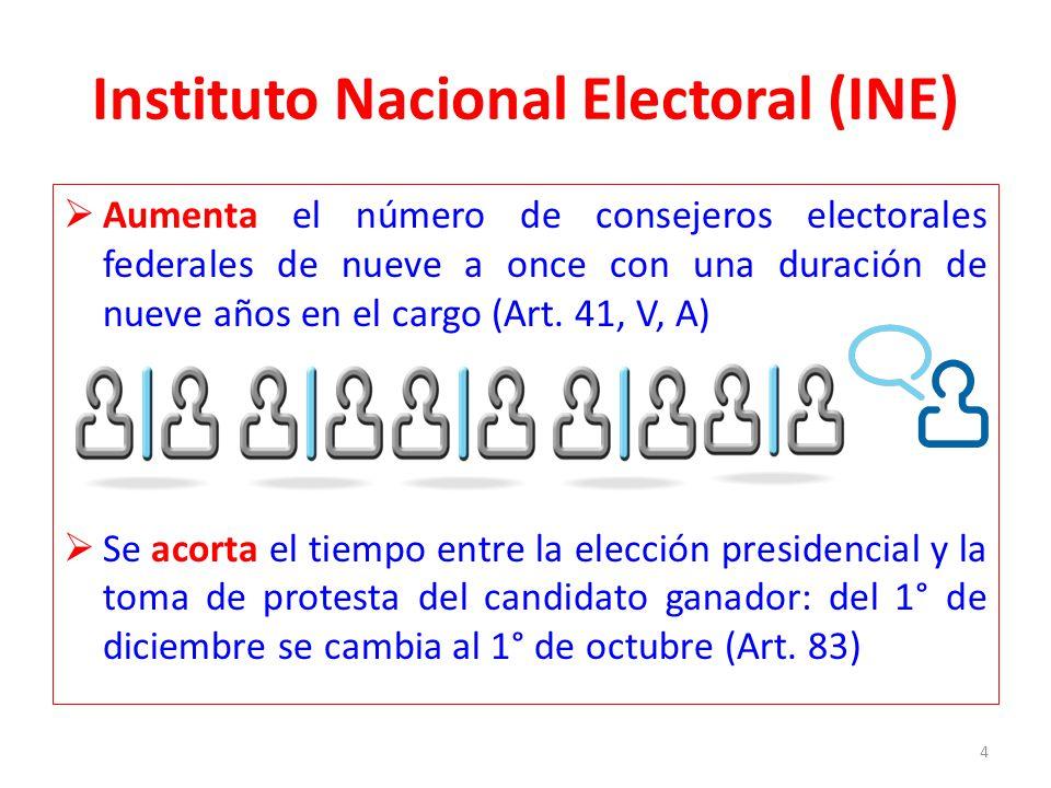 Instituto Nacional Electoral (INE) Aumenta el número de consejeros electorales federales de nueve a once con una duración de nueve años en el cargo (A