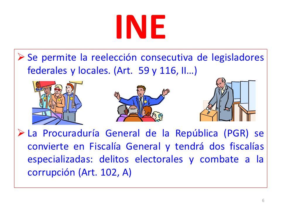 INE Se permite la reelección consecutiva de legisladores federales y locales. (Art. 59 y 116, II…) La Procuraduría General de la República (PGR) se co