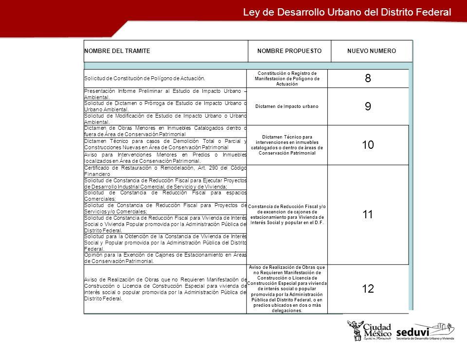 Ley de Desarrollo Urbano del Distrito Federal NOMBRE DEL TRAMITENOMBRE PROPUESTONUEVO NUMERO Solicitud de Constitución de Polígono de Actuación. Const