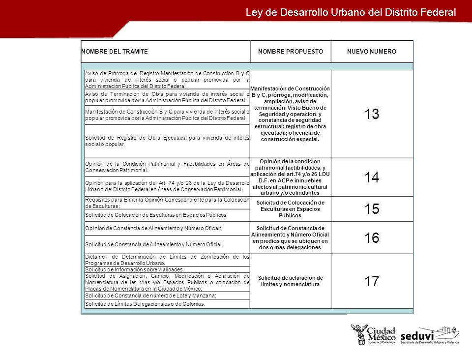 Ley de Desarrollo Urbano del Distrito Federal NOMBRE DEL TRAMITENOMBRE PROPUESTONUEVO NUMERO Aviso de Prórroga del Registro Manifestación de Construcc