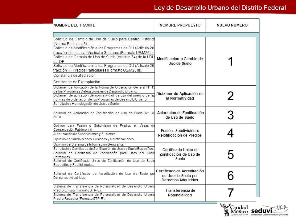 Ley de Desarrollo Urbano del Distrito Federal NOMBRE DEL TRAMITENOMBRE PROPUESTONUEVO NUMERO Solicitud de Constitución de Polígono de Actuación.