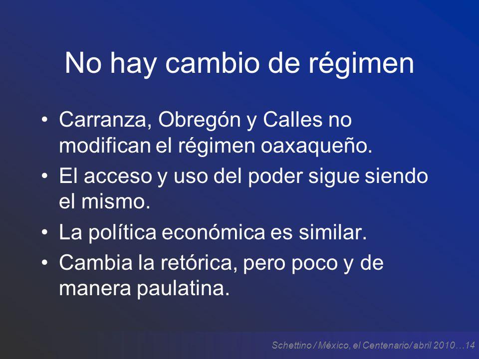 Schettino / México, el Centenario/ abril 2010…14 No hay cambio de régimen Carranza, Obregón y Calles no modifican el régimen oaxaqueño.