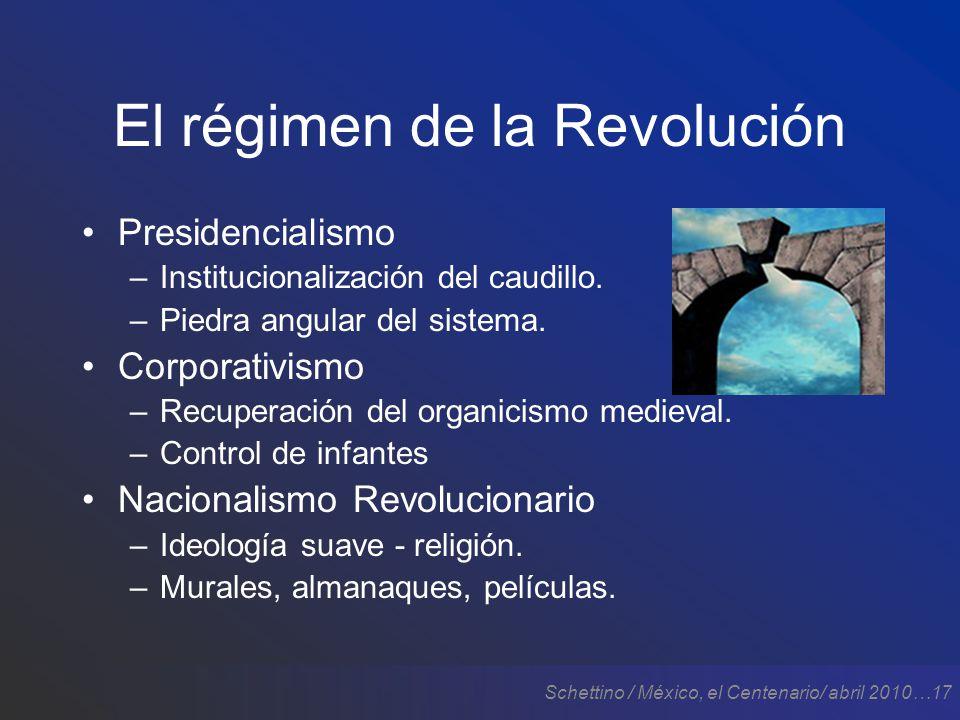 Schettino / México, el Centenario/ abril 2010…17 El régimen de la Revolución Presidencialismo –Institucionalización del caudillo.