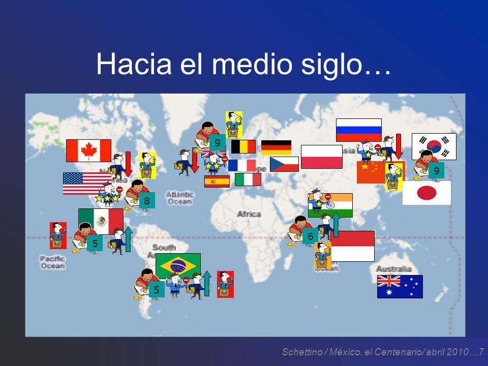 Schettino / México, el Centenario/ abril 2010…7 Hacia el medio siglo… 6 5 5 9 9 8