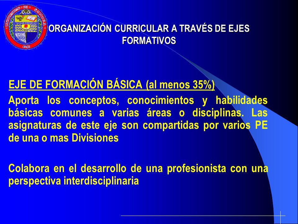 ORGANIZACIÓN CURRICULAR A TRAVÉS DE EJES FORMATIVOS EJE DE FORMACIÓN BÁSICA (al menos 35%) Aporta los conceptos, conocimientos y habilidades básicas c