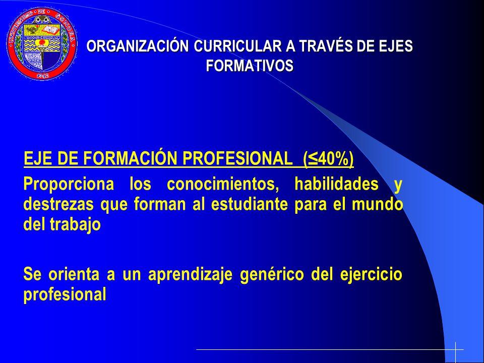 ORGANIZACIÓN CURRICULAR A TRAVÉS DE EJES FORMATIVOS EJE DE FORMACIÓN PROFESIONAL (40%) Proporciona los conocimientos, habilidades y destrezas que form