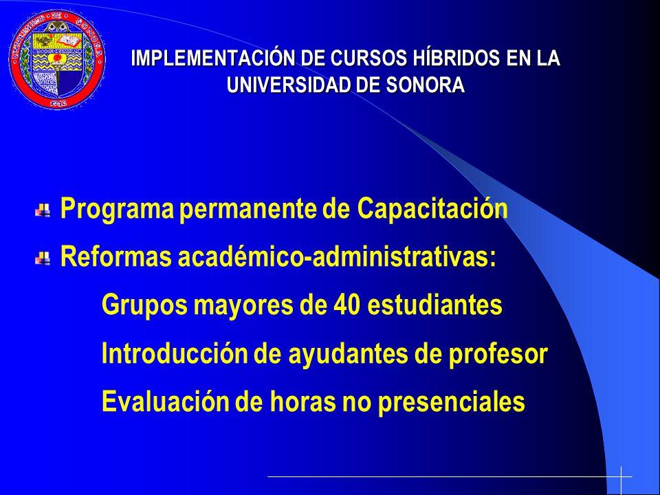 Programa permanente de Capacitación Reformas académico-administrativas: Grupos mayores de 40 estudiantes Introducción de ayudantes de profesor Evaluac