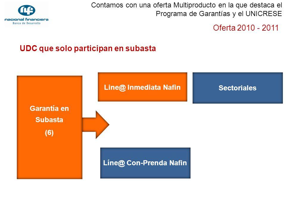 Oferta 2010 - 2011 Garantía en Subasta (6) Contamos con una oferta Multiproducto en la que destaca el Programa de Garantías y el UNICRESE Line@ Inmedi