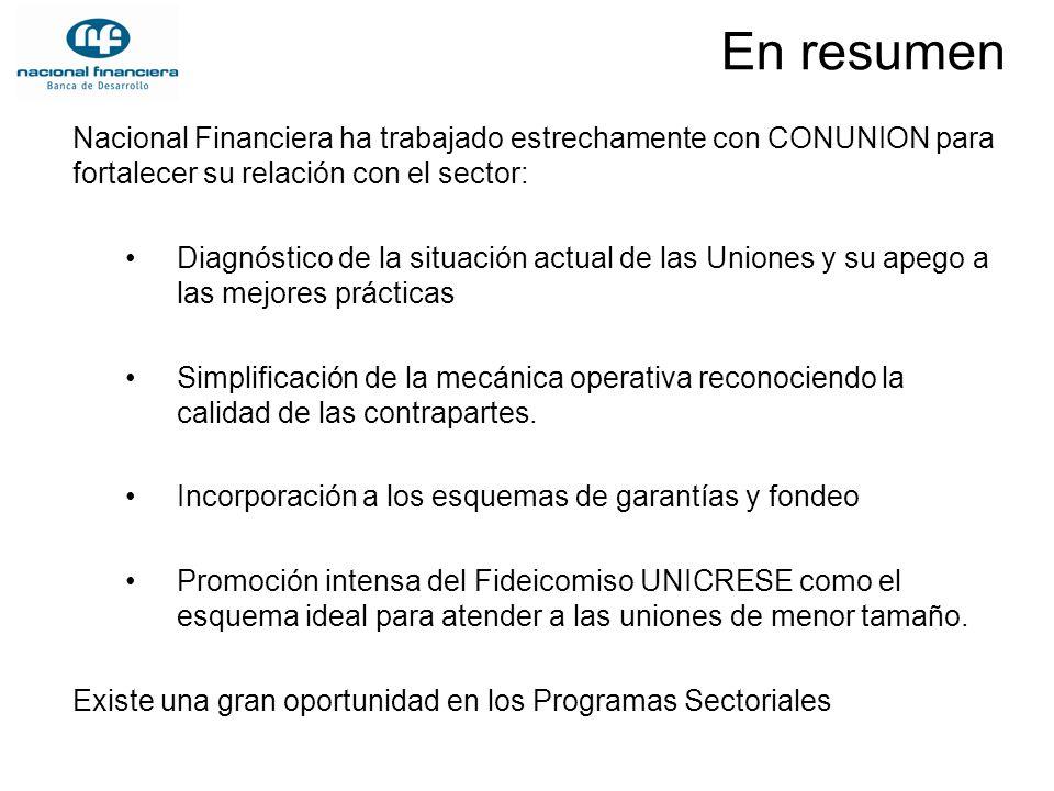 Nacional Financiera ha trabajado estrechamente con CONUNION para fortalecer su relación con el sector: Diagnóstico de la situación actual de las Union