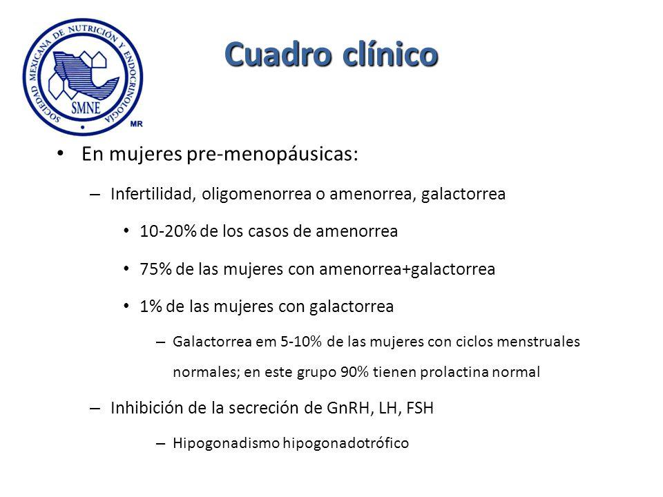 Cuadro clínico En mujeres pre-menopáusicas: – Infertilidad, oligomenorrea o amenorrea, galactorrea 10-20% de los casos de amenorrea 75% de las mujeres