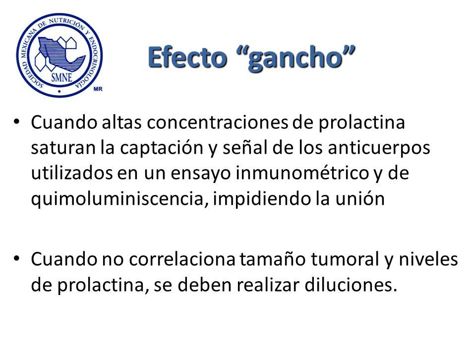 Efecto gancho Cuando altas concentraciones de prolactina saturan la captación y señal de los anticuerpos utilizados en un ensayo inmunométrico y de qu
