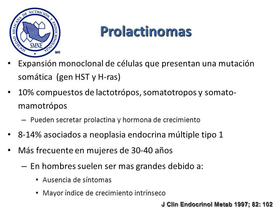 Prolactinomas Expansión monoclonal de células que presentan una mutación somática (gen HST y H-ras) 10% compuestos de lactotrópos, somatotropos y soma