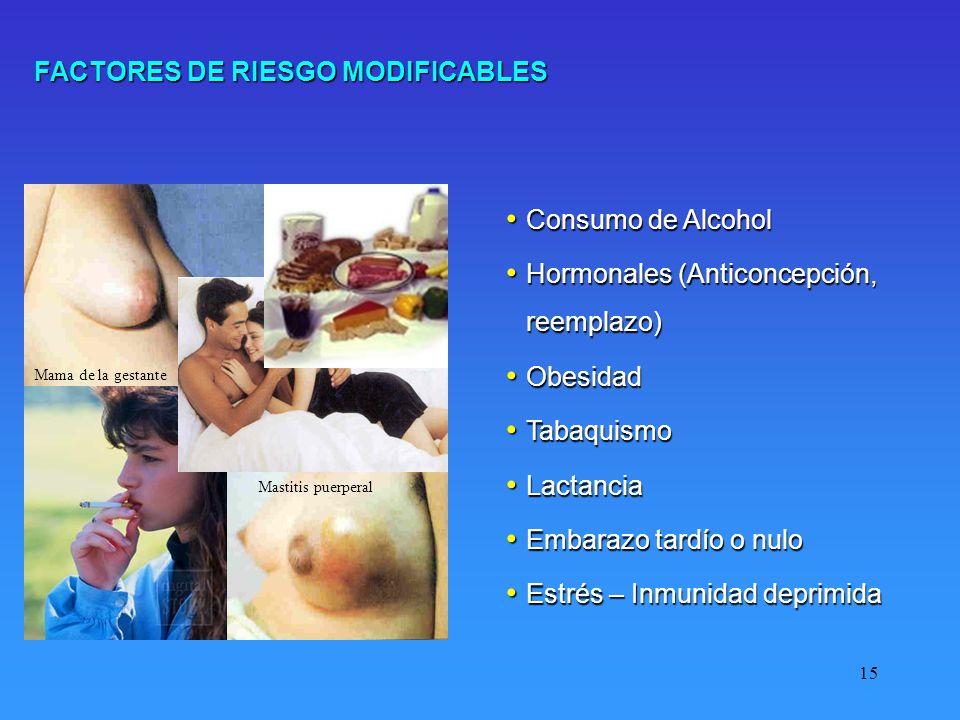 15 FACTORES DE RIESGO MODIFICABLES Consumo de Alcohol Consumo de Alcohol Hormonales (Anticoncepción, reemplazo) Hormonales (Anticoncepción, reemplazo) Obesidad Obesidad Tabaquismo Tabaquismo Lactancia Lactancia Embarazo tardío o nulo Embarazo tardío o nulo Estrés – Inmunidad deprimida Estrés – Inmunidad deprimida Mastitis puerperal Mama de la gestante