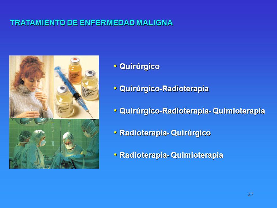 27 TRATAMIENTO DE ENFERMEDAD MALIGNA Quirúrgico Quirúrgico Quirúrgico-Radioterapia Quirúrgico-Radioterapia Quirúrgico-Radioterapia- Quimioterapia Quirúrgico-Radioterapia- Quimioterapia Radioterapia- Quirúrgico Radioterapia- Quirúrgico Radioterapia- Quimioterapia Radioterapia- Quimioterapia
