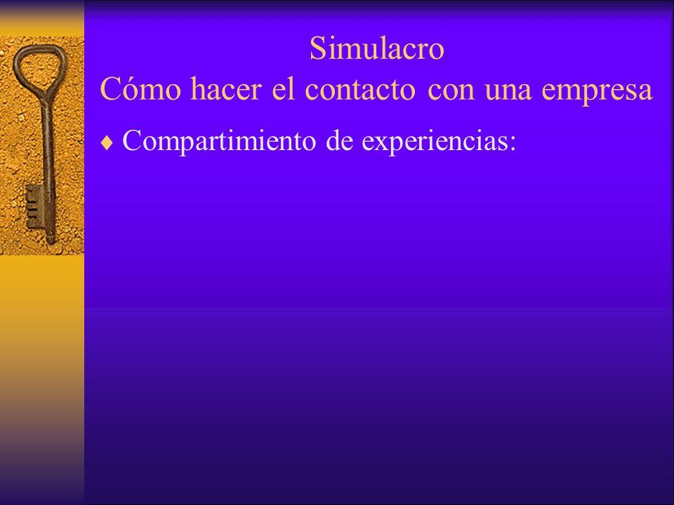 Simulacro Cómo hacer el contacto con una empresa Compartimiento de experiencias: