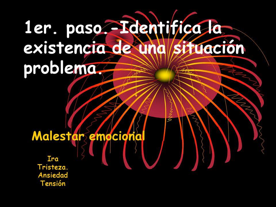 1er. paso.-Identifica la existencia de una situación problema. Malestar emocional Ira Tristeza. Ansiedad Tensión