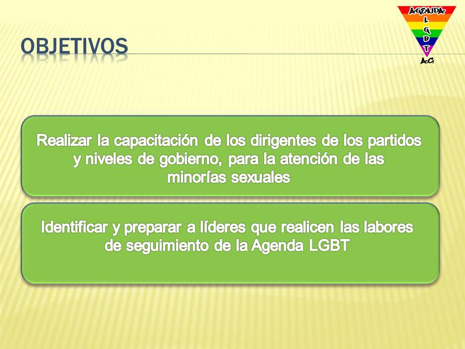Impartir talleres con duración de 3 horas vivenciales e interactivos Equidad de Género Diversidad Sexual – VIH/SIDA- Derechos Se impartirá por personas de la Diversidad Sexual.