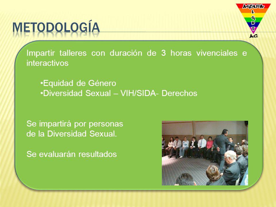 PROPUESTAS PARA LA V LEGISLATURA DE LA ASAMBLEA LEGISLATIVA DEL DISTRITO FEDERAL REFORMAR EL CODIGO ELECTORAL DEL DISTRITO FEDERAL PARA ESTABLECER LA OBLIGACION DE QUE LOS PARTIDOS POLÍTICOS GARANTICEN LA PARTICIPACIÓN DE PERSONAS LGBT EN LAS CANDIDATURAS Y EN LAS LISTAS DE REPRESENTACION PROPORCIONAL REFORMAR EL ART.