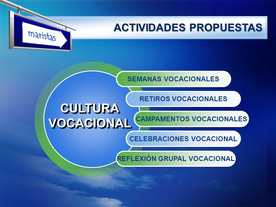 LOGO ACTIVIDADES PROPUESTAS SEMANAS VOCACIONALES RETIROS VOCACIONALES CAMPAMENTOS VOCACIONALES CELEBRACIONES VOCACIONAL REFLEXIÓN GRUPAL VOCACIONAL CU
