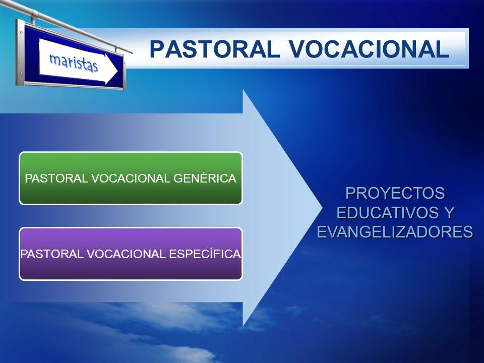 LOGO PASTORAL VOCACIONAL PASTORAL VOCACIONAL GENÉRICA PASTORAL VOCACIONAL ESPECÍFICA PROYECTOS EDUCATIVOS Y EVANGELIZADORES