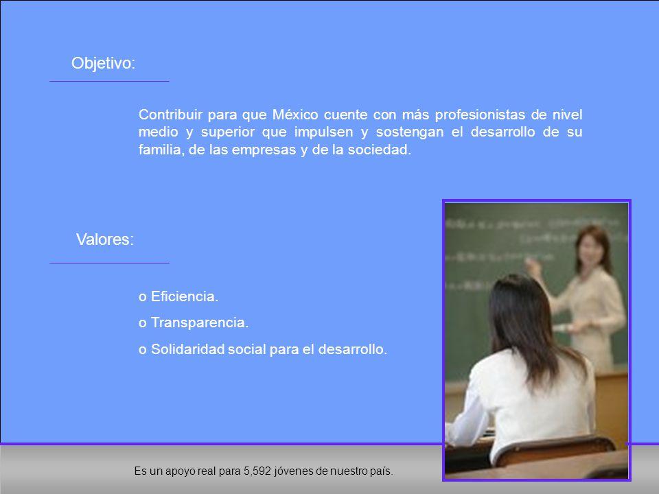 Objetivo: Contribuir para que México cuente con más profesionistas de nivel medio y superior que impulsen y sostengan el desarrollo de su familia, de