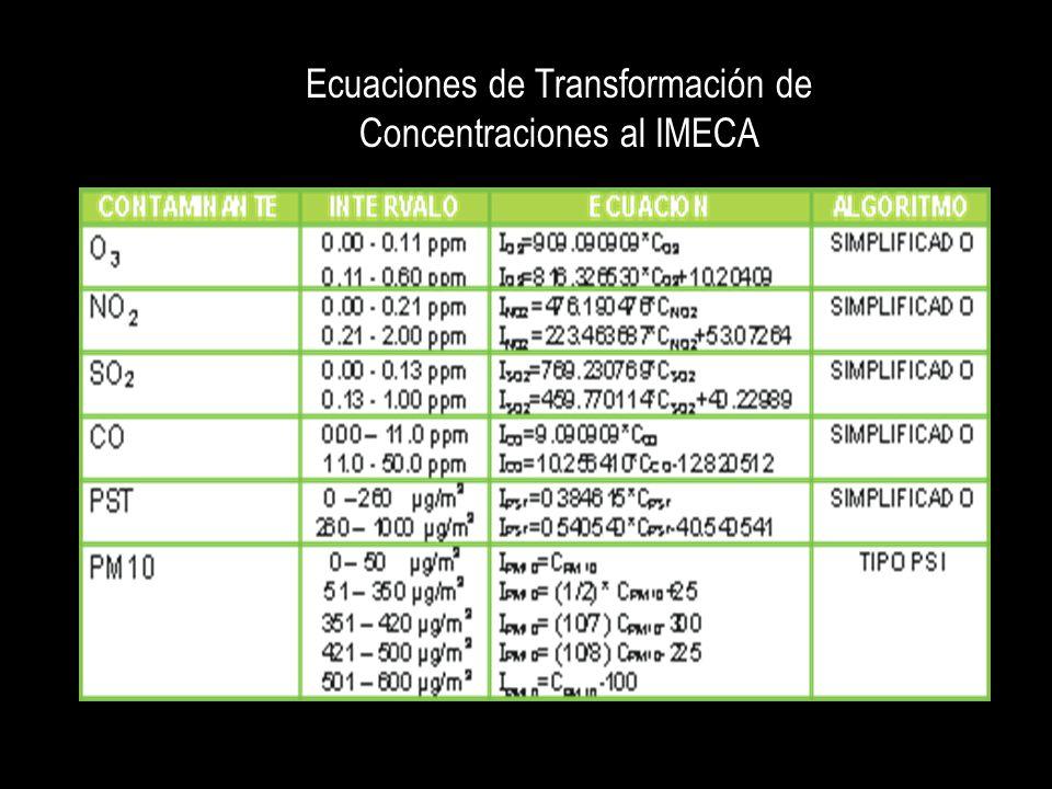 Ecuaciones de Transformación de Concentraciones al IMECA