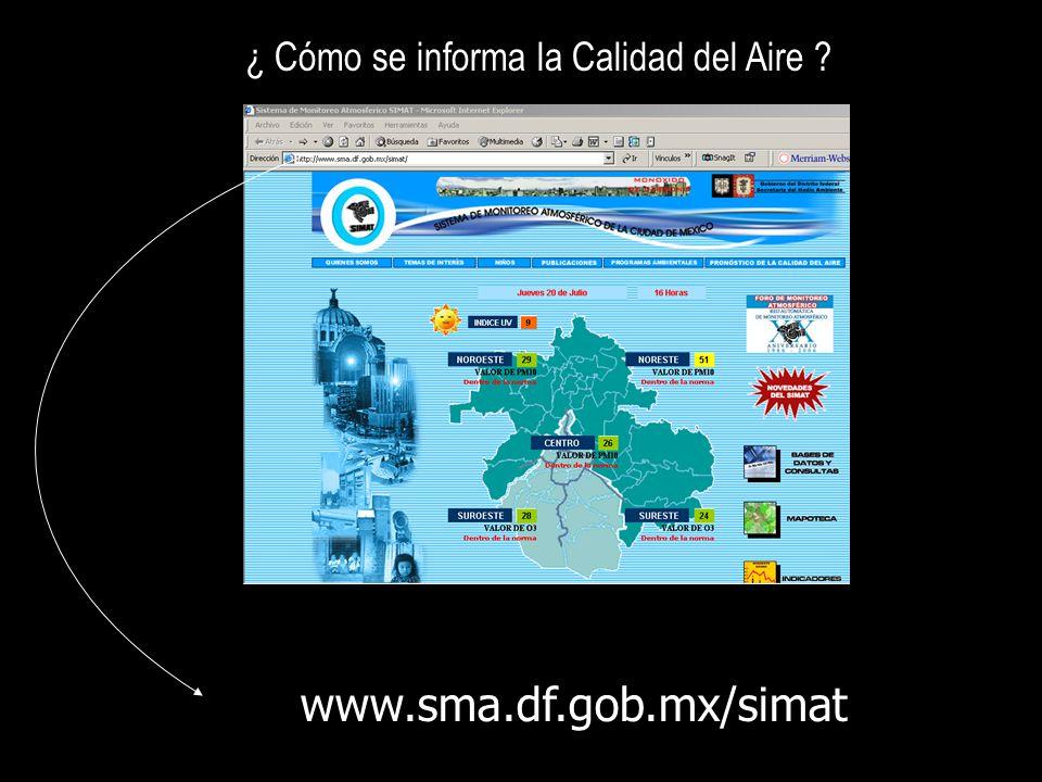 www.sma.df.gob.mx/simat ¿ Cómo se informa la Calidad del Aire ?