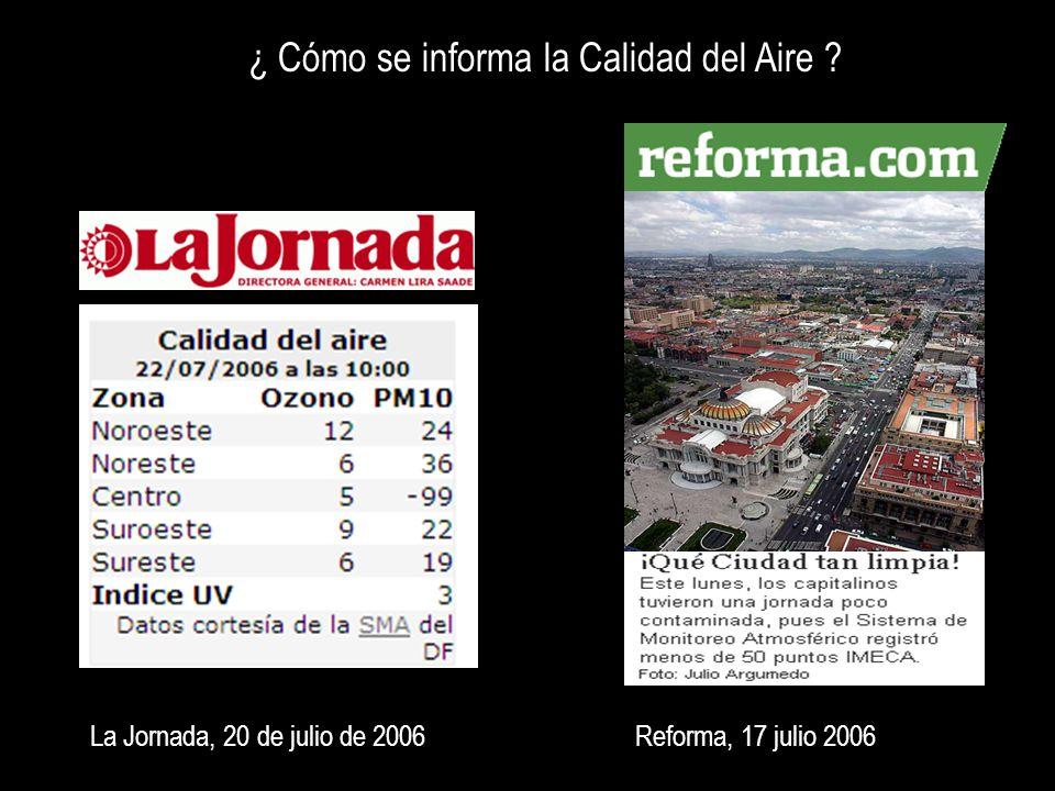 La Jornada, 20 de julio de 2006Reforma, 17 julio 2006 ¿ Cómo se informa la Calidad del Aire ?