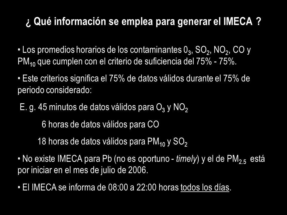 ¿ Qué información se emplea para generar el IMECA ? Los promedios horarios de los contaminantes 0 3, SO 2, NO 2, CO y PM 10 que cumplen con el criteri