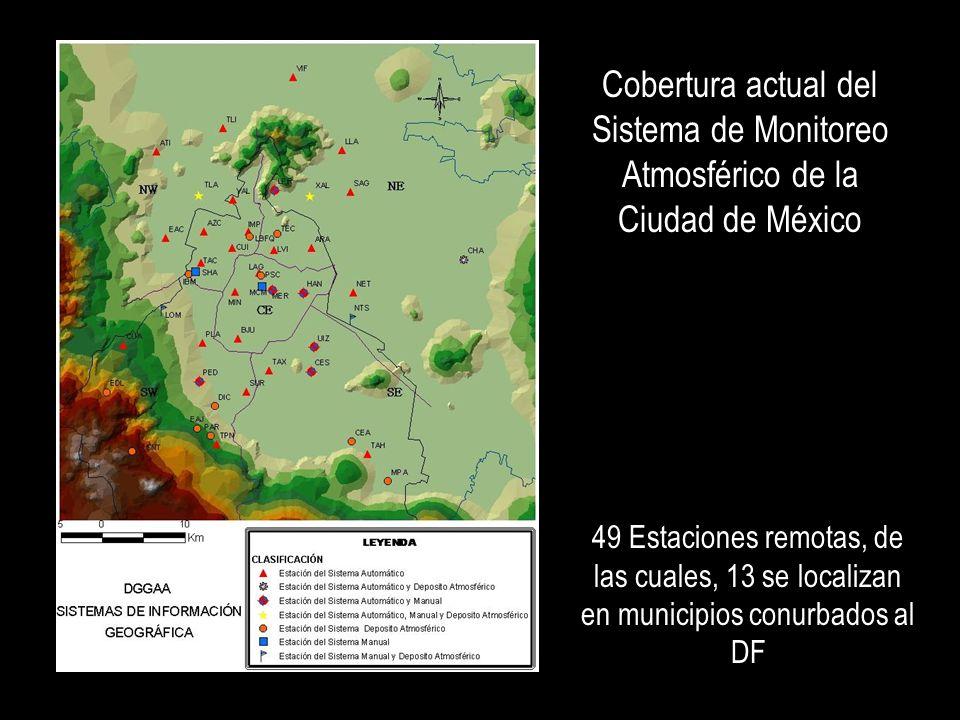 Cobertura actual del Sistema de Monitoreo Atmosférico de la Ciudad de México 49 Estaciones remotas, de las cuales, 13 se localizan en municipios conur