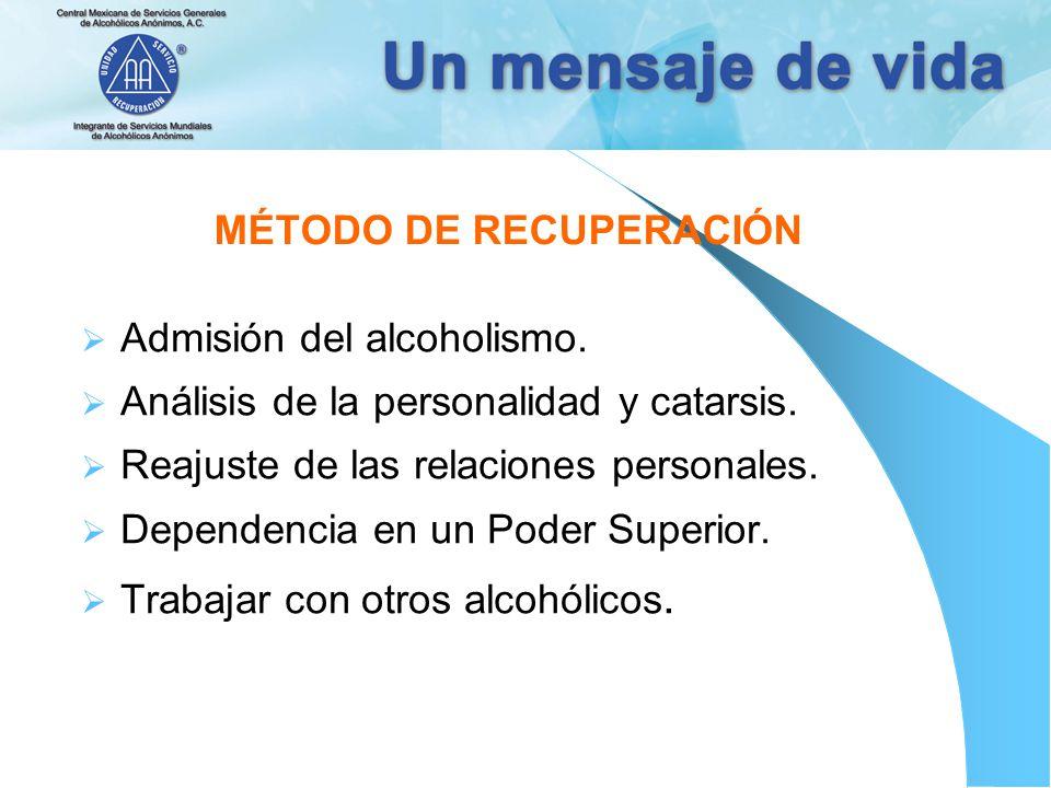 MÉTODO DE RECUPERACIÓN Admisión del alcoholismo. Análisis de la personalidad y catarsis. Reajuste de las relaciones personales. Dependencia en un Pode